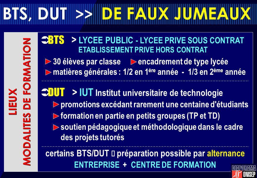 BTS, DUT >> DE FAUX JUMEAUX