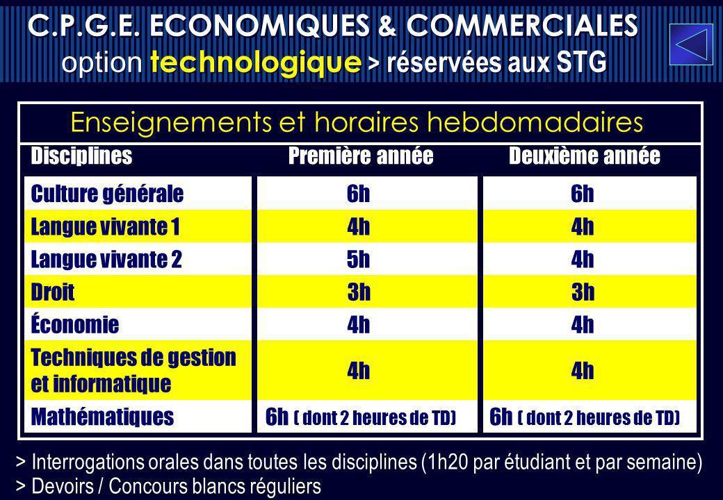 C.P.G.E. ECONOMIQUES & COMMERCIALES