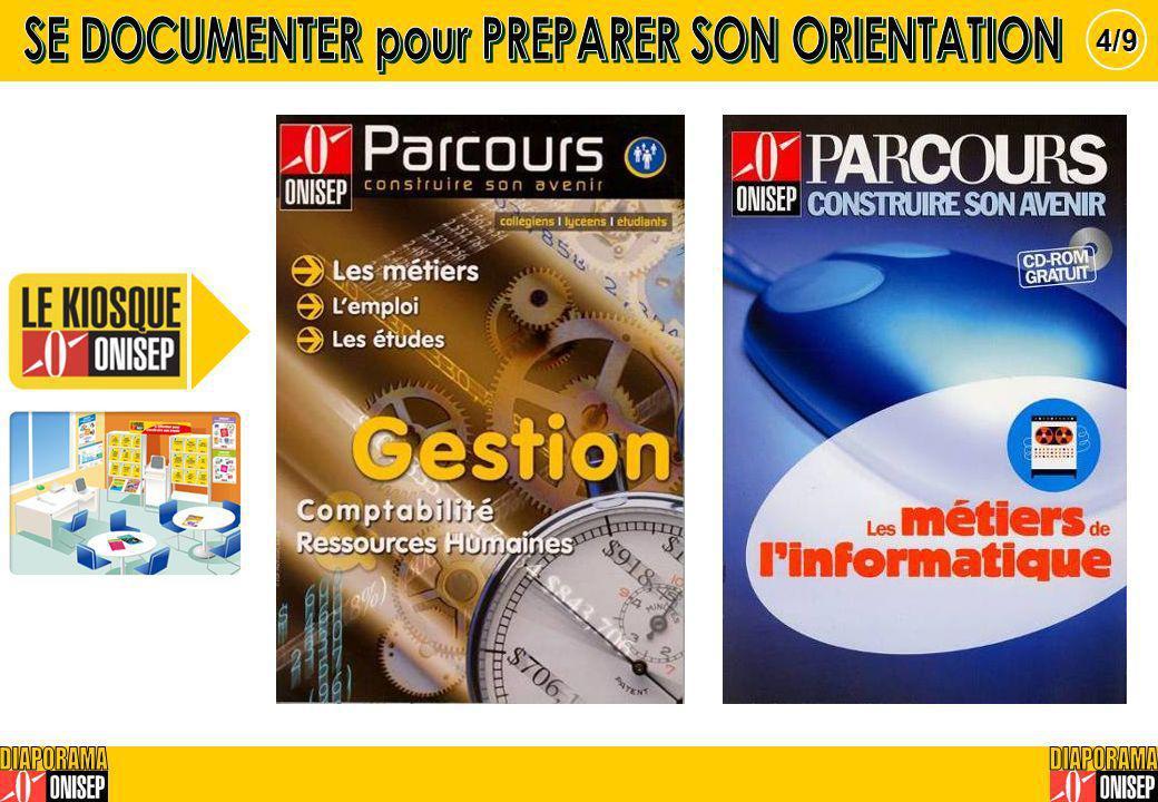 SE DOCUMENTER pour PREPARER SON ORIENTATION