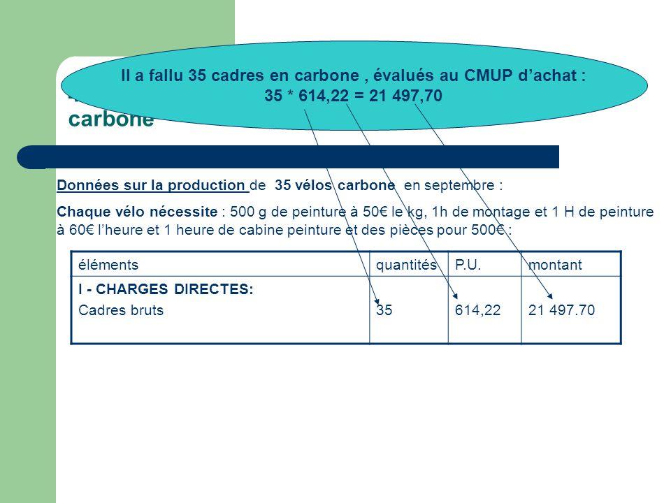 4° - Le calcul du coût de production des vélos carbone