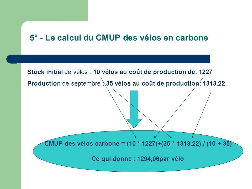 5° - Le calcul du CMUP des vélos en carbone