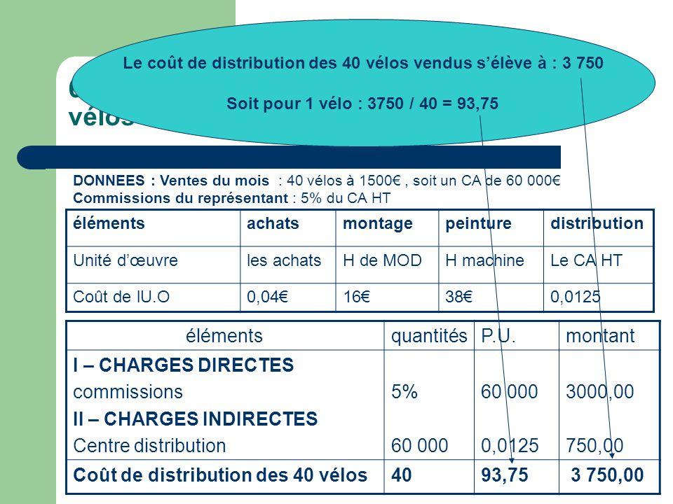 6° - Le calcul du coût de distribution des vélos carbone