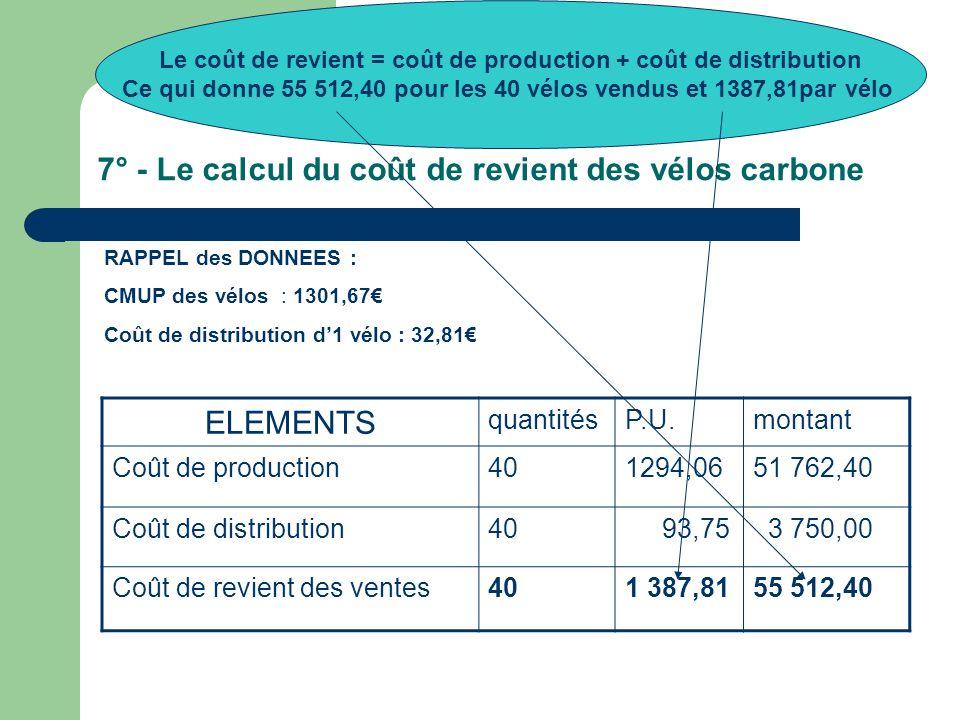 7° - Le calcul du coût de revient des vélos carbone