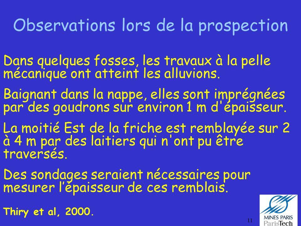 Observations lors de la prospection
