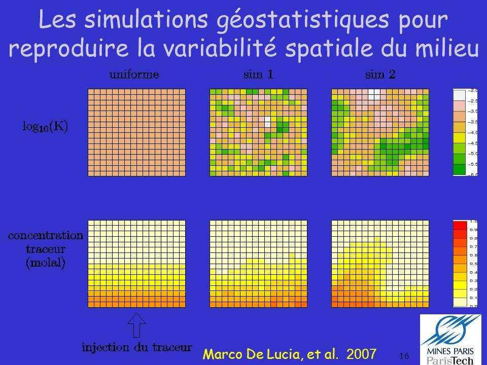 Les simulations géostatistiques pour reproduire la variabilité spatiale du milieu