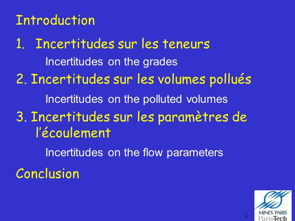 Incertitudes sur les teneurs 2. Incertitudes sur les volumes pollués