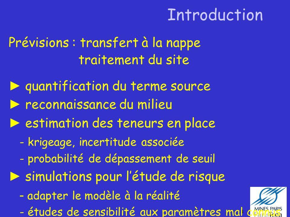Introduction Prévisions : transfert à la nappe traitement du site