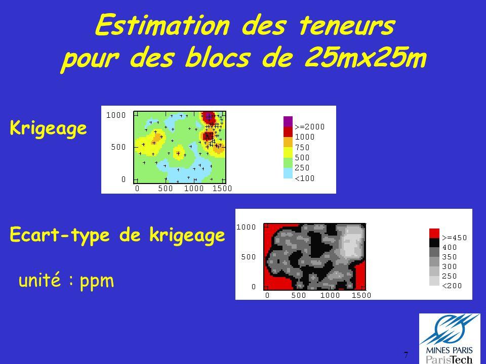 Estimation des teneurs pour des blocs de 25mx25m
