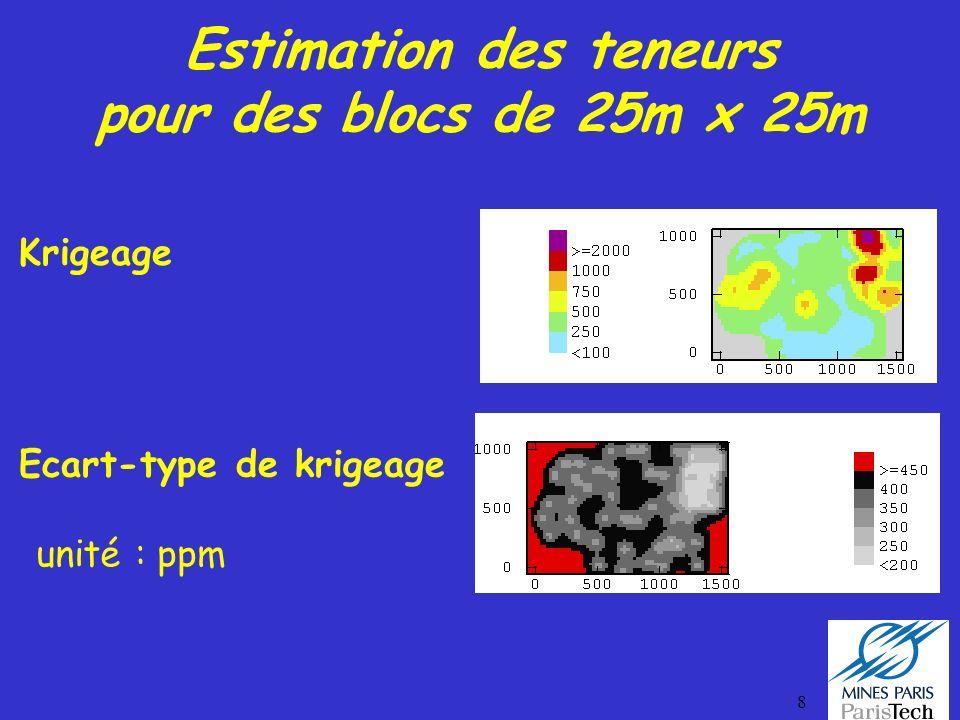 Estimation des teneurs pour des blocs de 25m x 25m