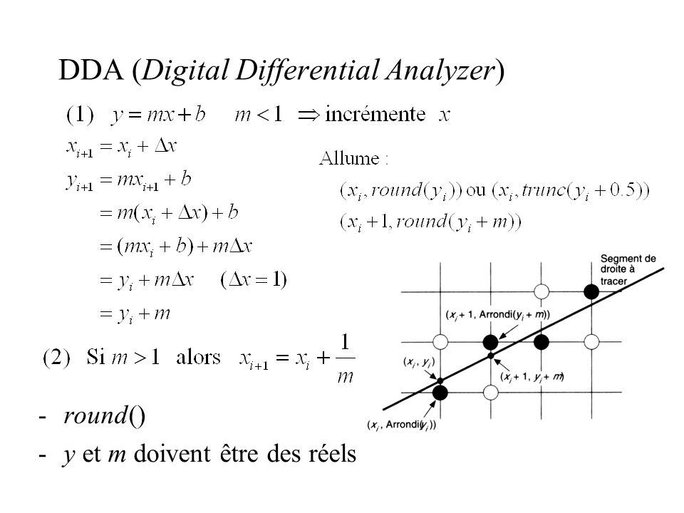 DDA (Digital Differential Analyzer)