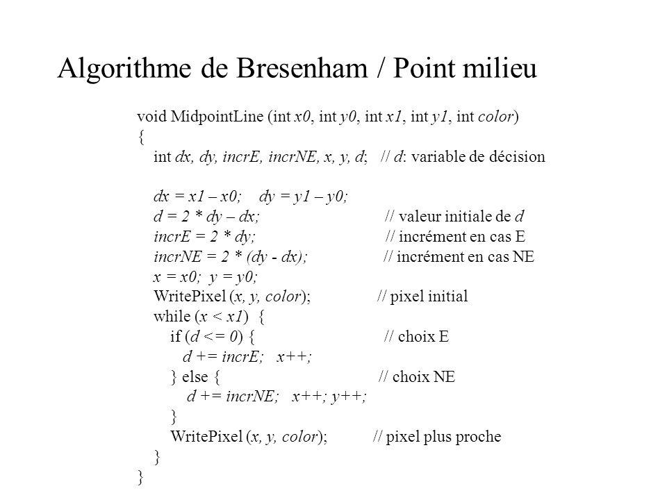 Algorithme de Bresenham / Point milieu