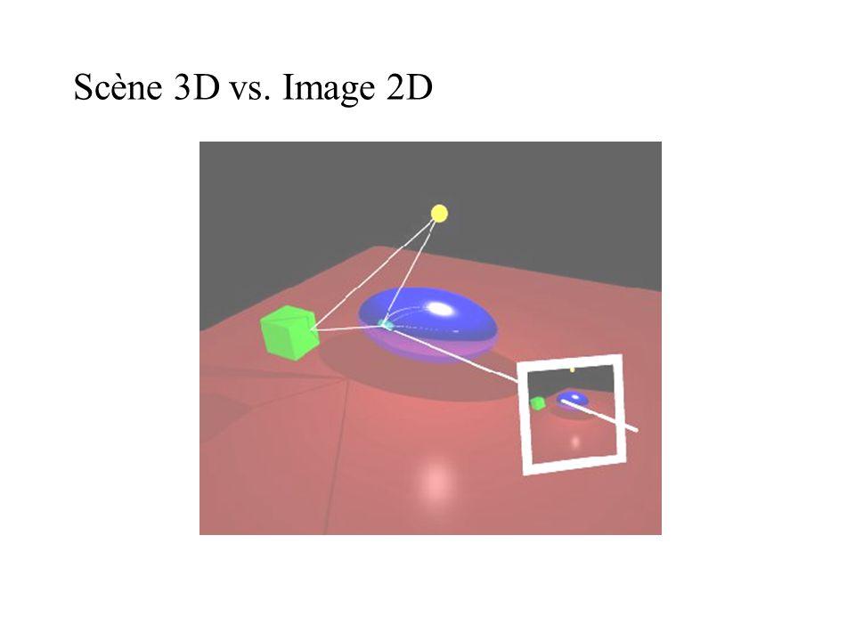 Scène 3D vs. Image 2D