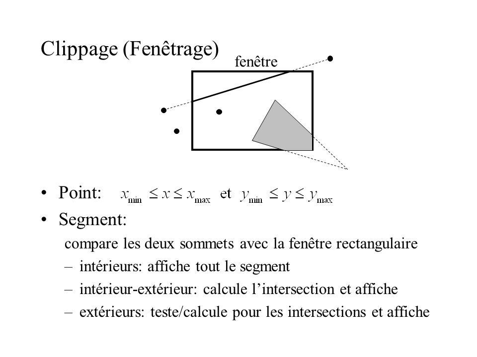 Clippage (Fenêtrage) Point: Segment: fenêtre