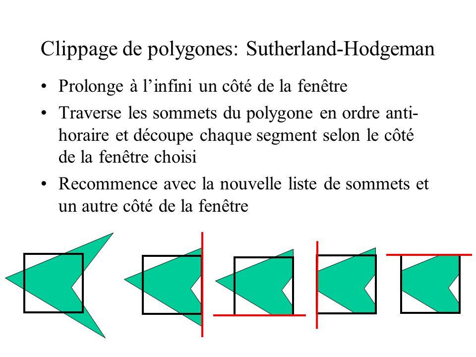 Clippage de polygones: Sutherland-Hodgeman