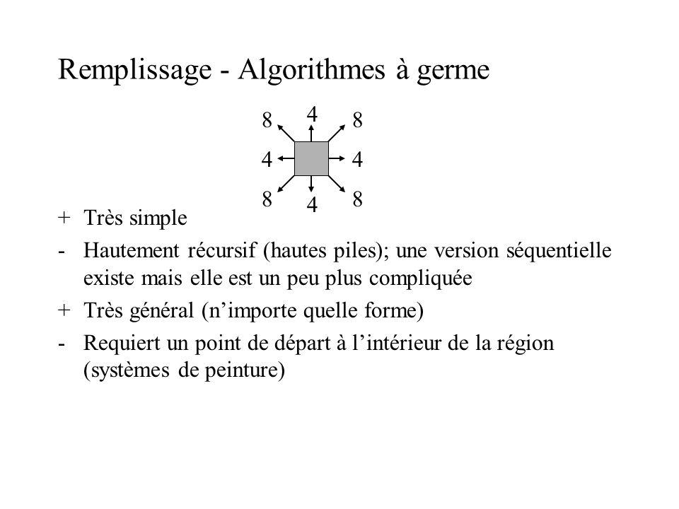 Remplissage - Algorithmes à germe