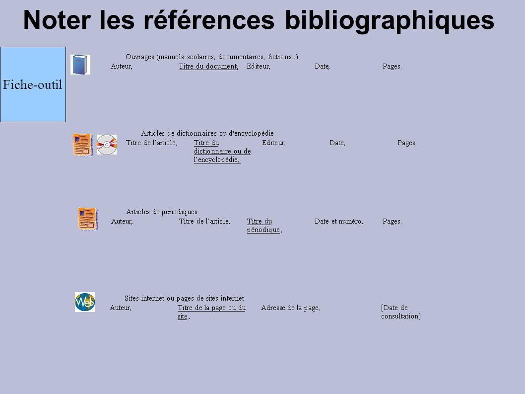 Noter les références bibliographiques