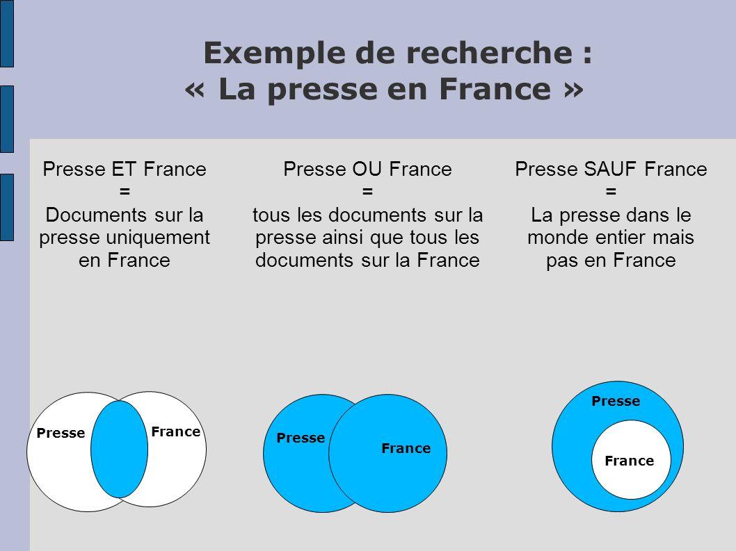 Exemple de recherche : « La presse en France »