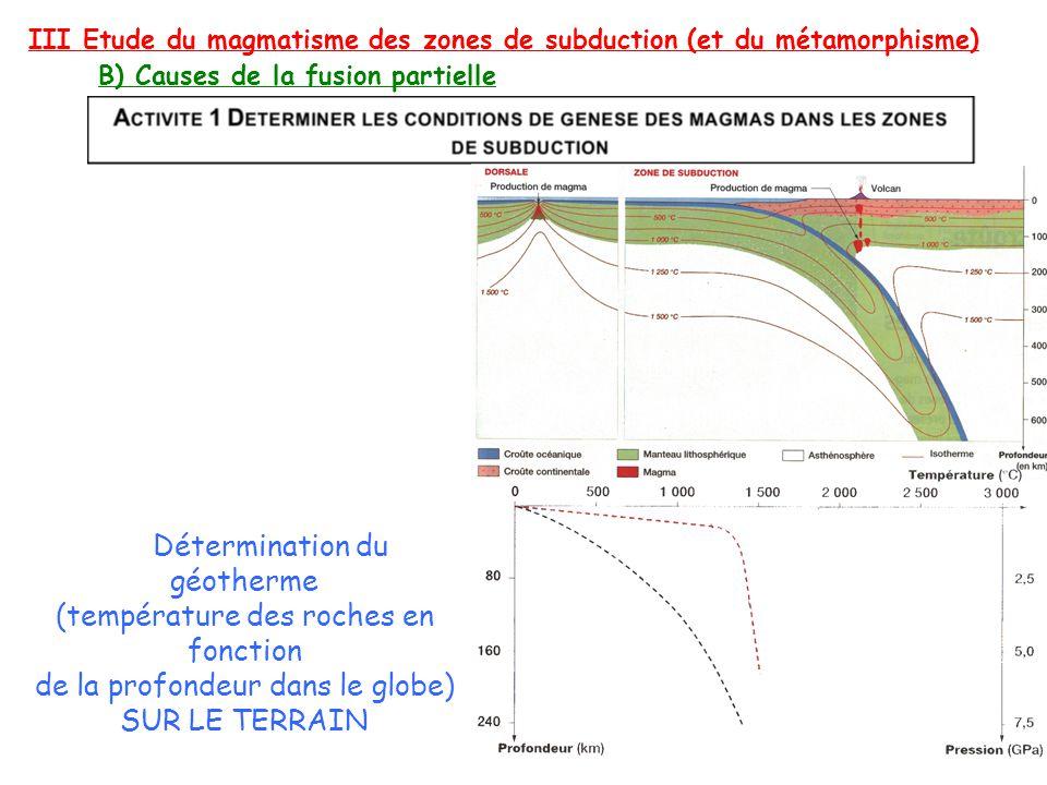 Détermination du géotherme (température des roches en fonction
