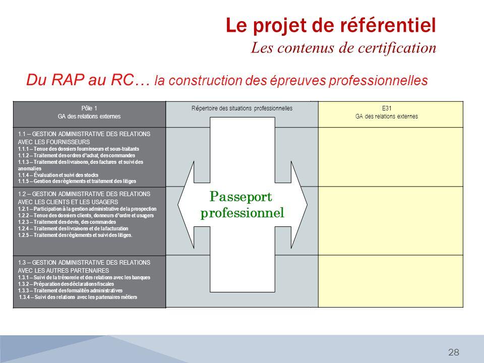 Le projet de référentiel Les contenus de certification