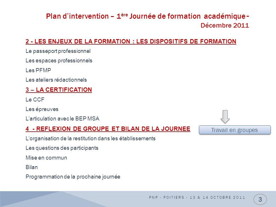 Plan d'intervention – 1ère Journée de formation académique - Décembre 2011