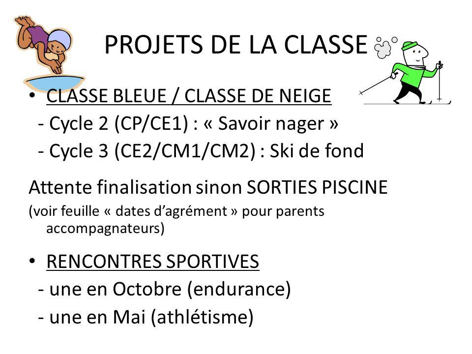 PROJETS DE LA CLASSE CLASSE BLEUE / CLASSE DE NEIGE