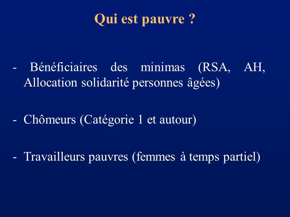 Qui est pauvre - Bénéficiaires des minimas (RSA, AH, Allocation solidarité personnes âgées) Chômeurs (Catégorie 1 et autour)