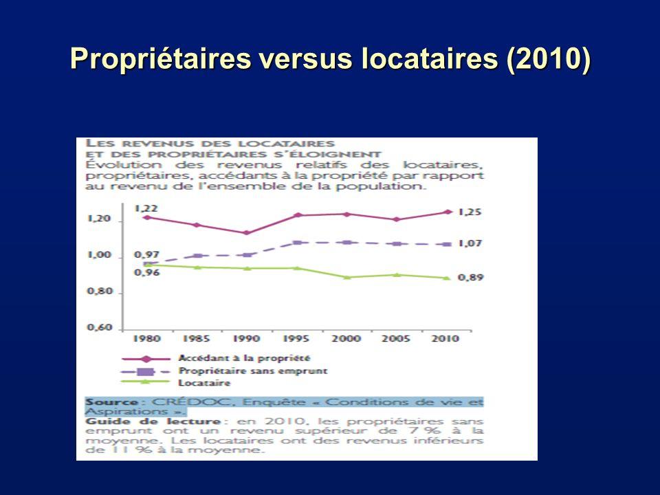 Propriétaires versus locataires (2010)