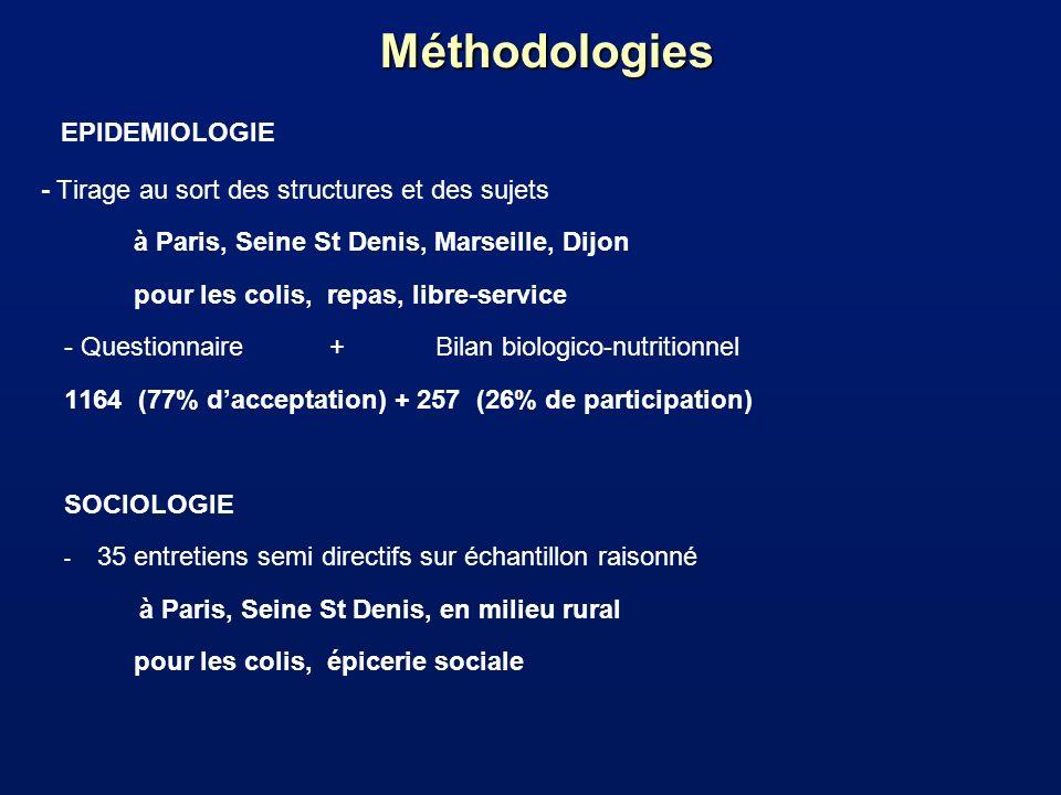 Méthodologies EPIDEMIOLOGIE