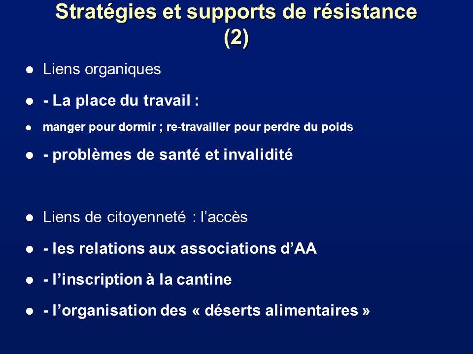 Stratégies et supports de résistance (2)