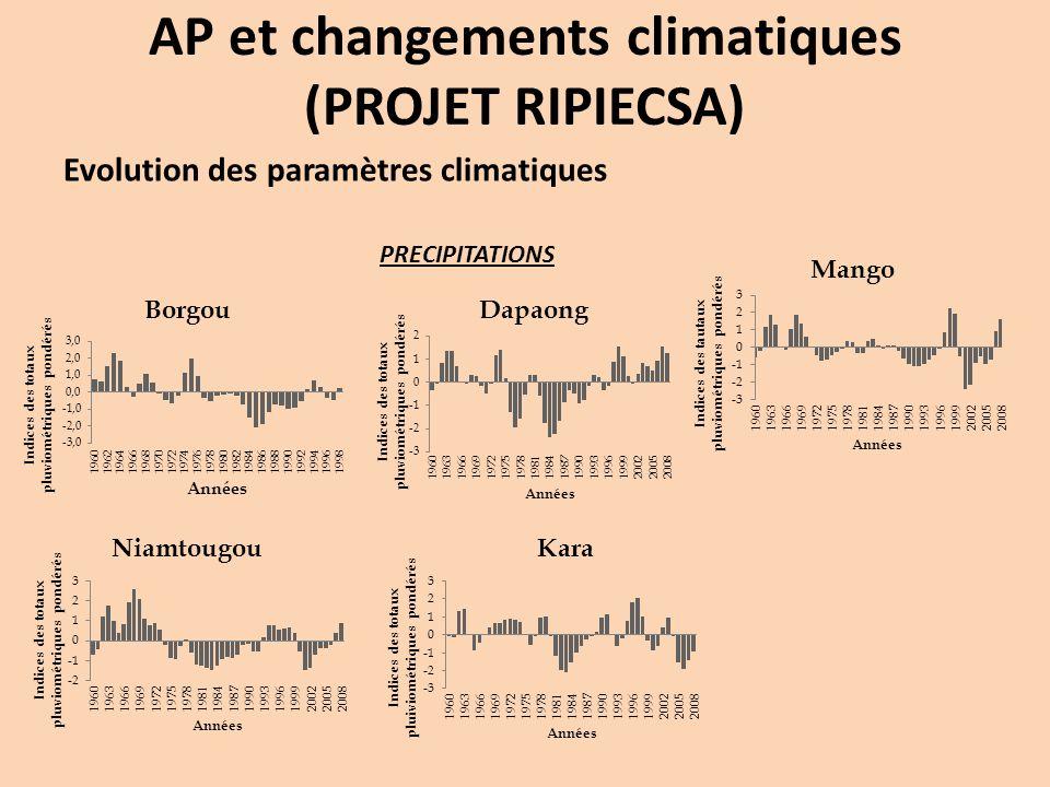 AP et changements climatiques (PROJET RIPIECSA)