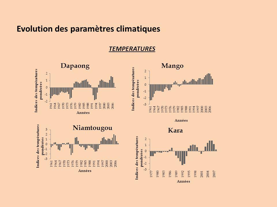 Evolution des paramètres climatiques