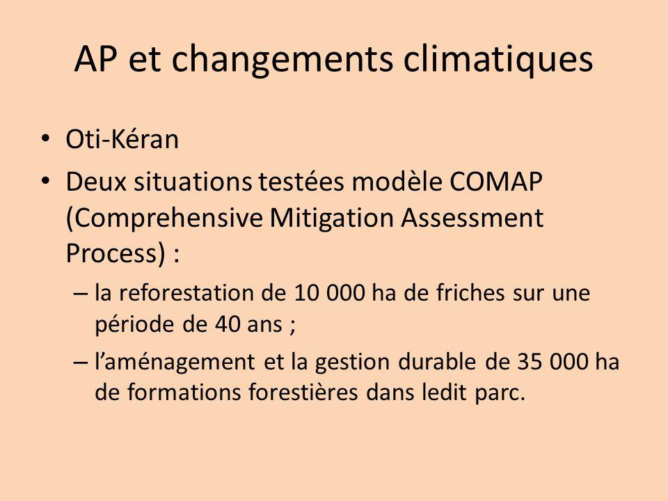 AP et changements climatiques