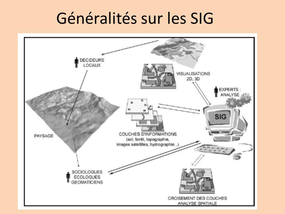 Généralités sur les SIG