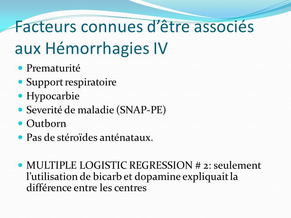 Facteurs connues d'être associés aux Hémorrhagies IV