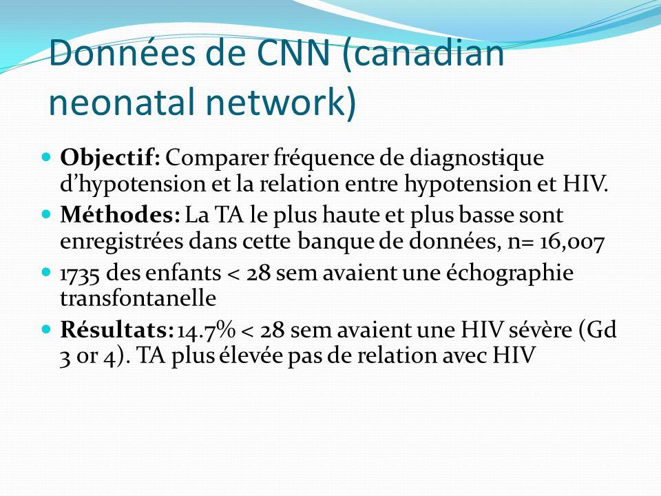 Données de CNN (canadian neonatal network)