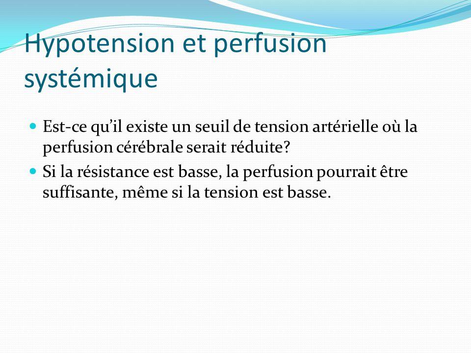 Hypotension et perfusion systémique