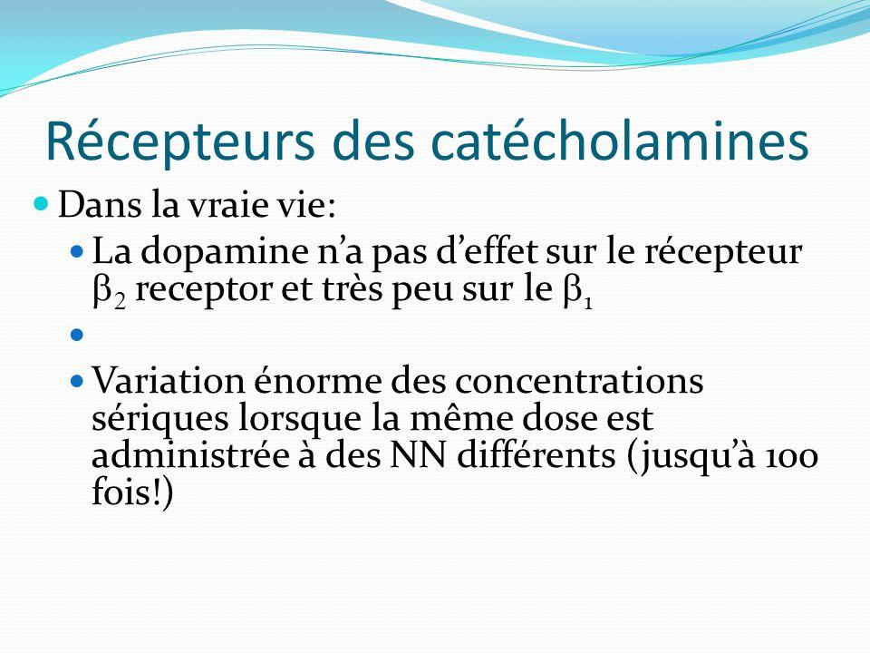 Récepteurs des catécholamines