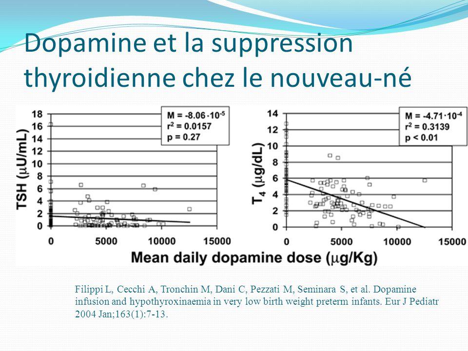 Dopamine et la suppression thyroidienne chez le nouveau-né