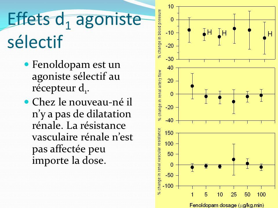 Effets d1 agoniste sélectif