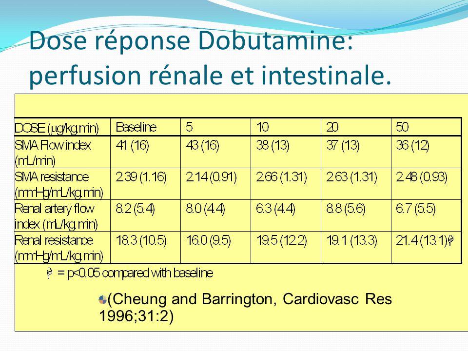 Dose réponse Dobutamine: perfusion rénale et intestinale.