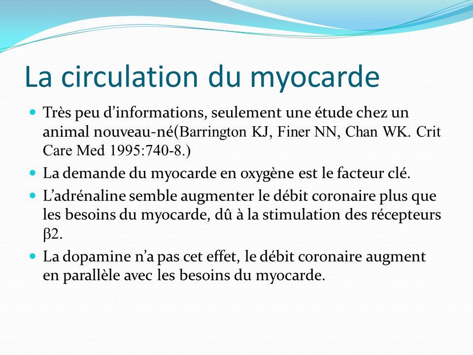 La circulation du myocarde