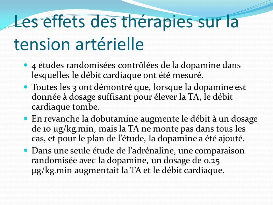 Les effets des thérapies sur la tension artérielle