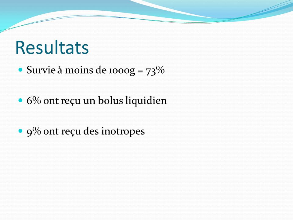 Resultats Survie à moins de 1000g = 73% 6% ont reçu un bolus liquidien