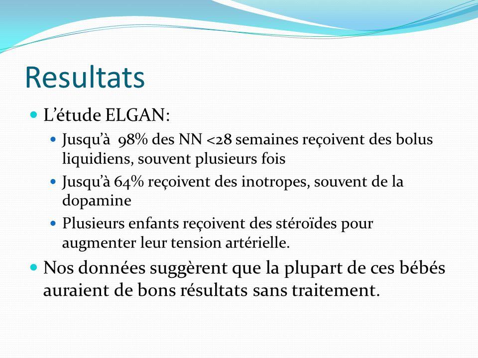 Resultats L'étude ELGAN: