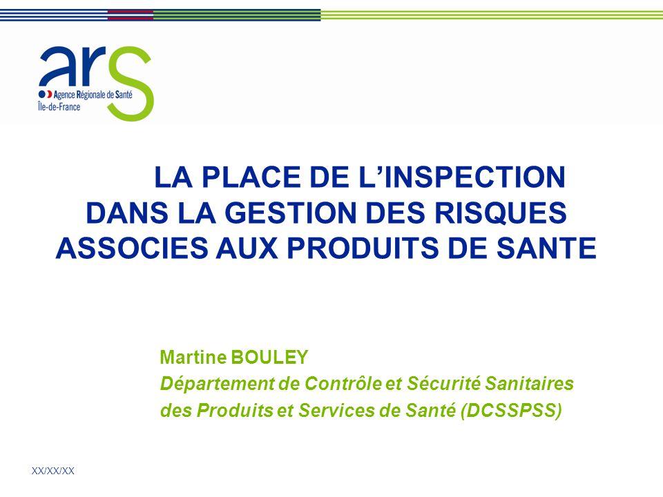 04/10/2012 LA PLACE DE L'INSPECTION DANS LA GESTION DES RISQUES ASSOCIES AUX PRODUITS DE SANTE. Martine BOULEY.