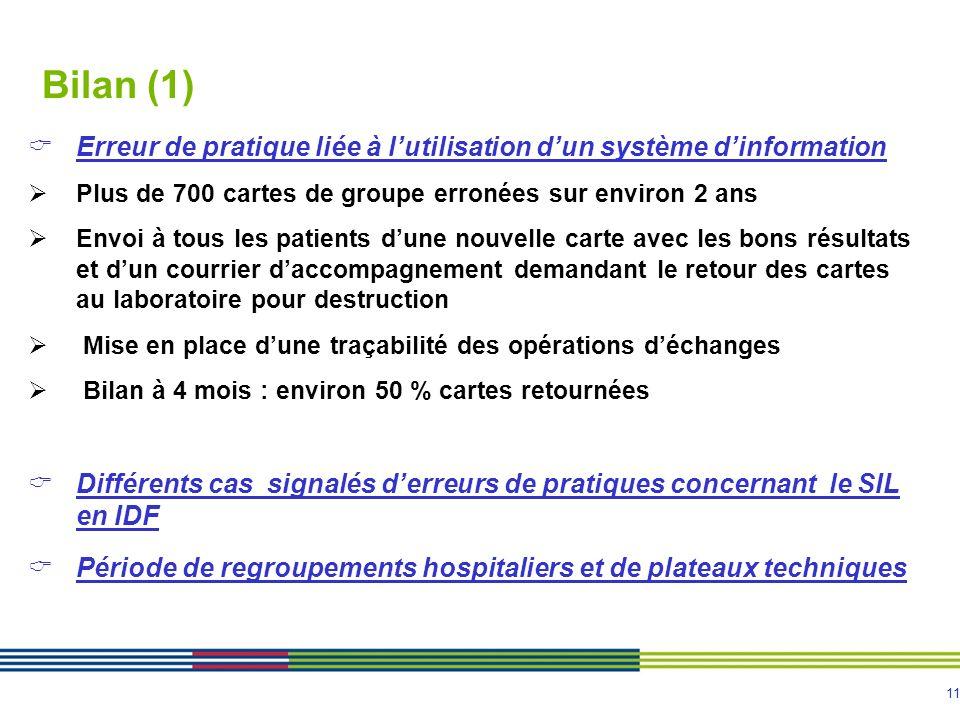 Bilan (1) Erreur de pratique liée à l'utilisation d'un système d'information. Plus de 700 cartes de groupe erronées sur environ 2 ans.