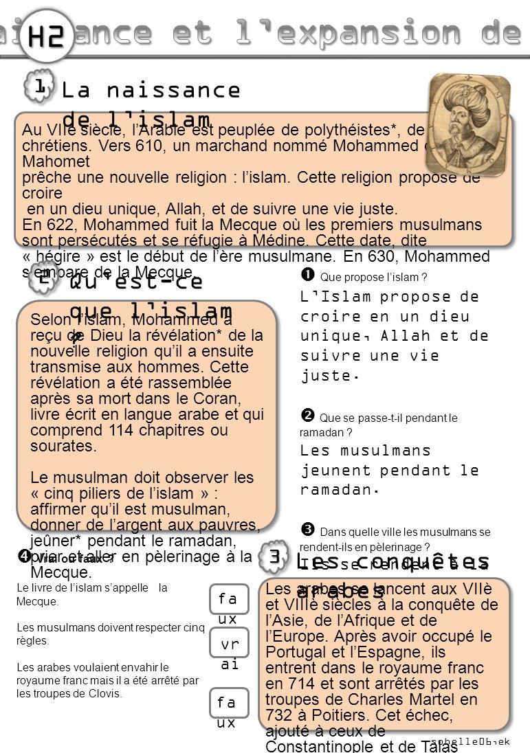 La naissance et l'expansion de l'islam