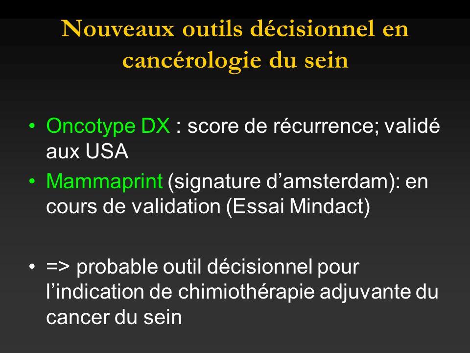 Nouveaux outils décisionnel en cancérologie du sein