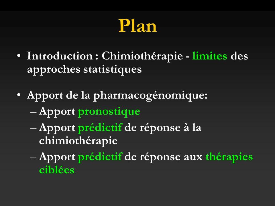 Plan Introduction : Chimiothérapie - limites des approches statistiques. Apport de la pharmacogénomique: