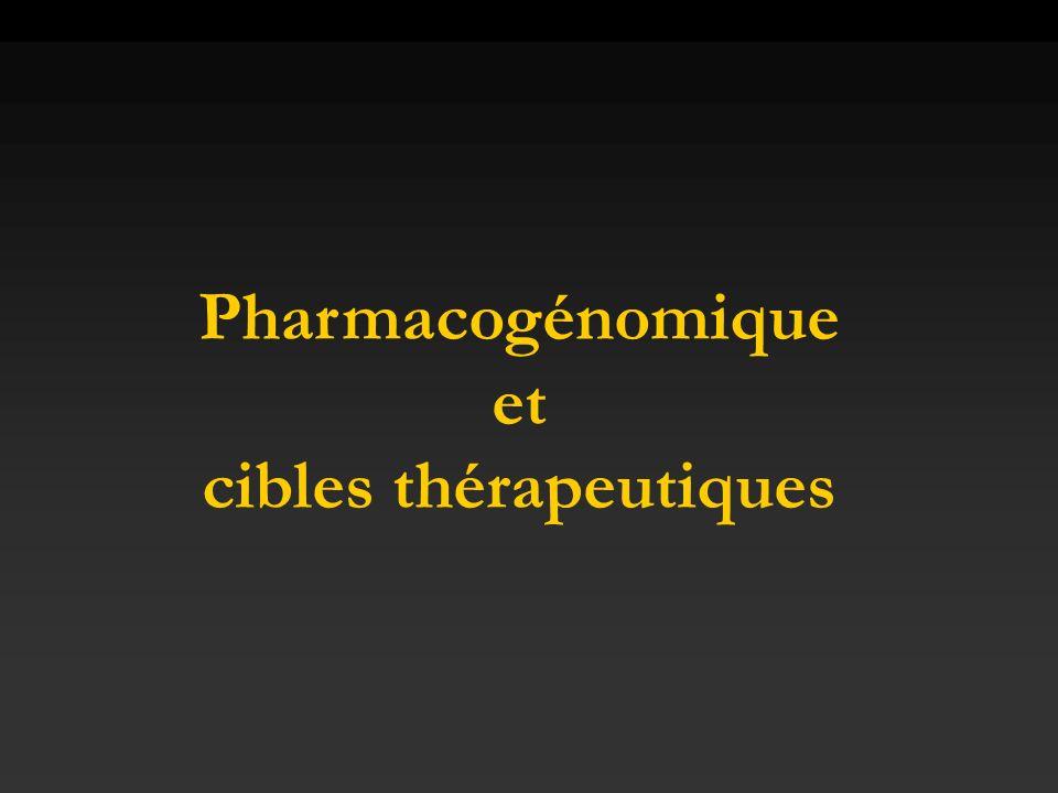 Pharmacogénomique et cibles thérapeutiques